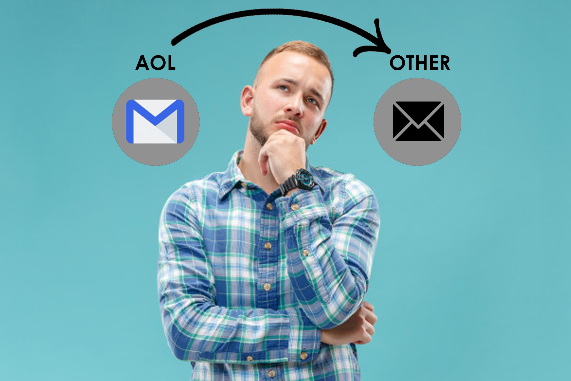 How To Automatically Switch AOL Mail To Other Email Service Providers?